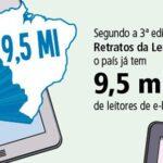 Ponto frio lança infográfico sobre eBooks