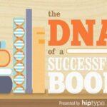Infográfico revela como escrever um bestseller