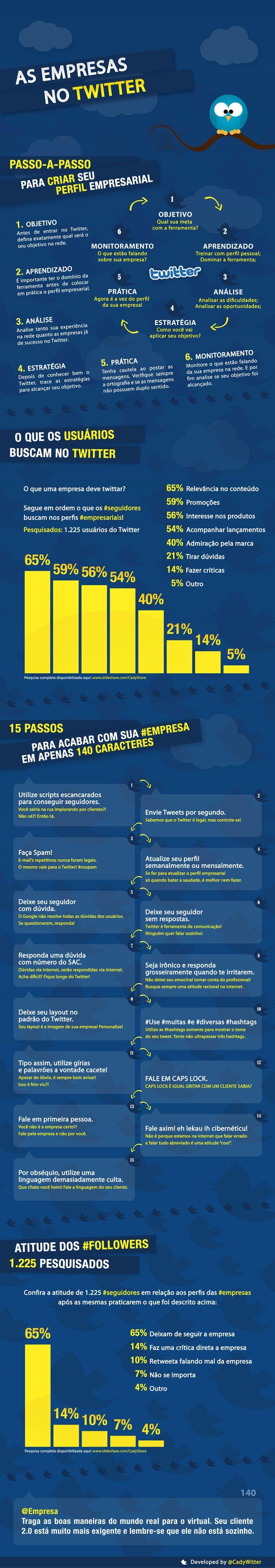 infografico-empresas-twitter