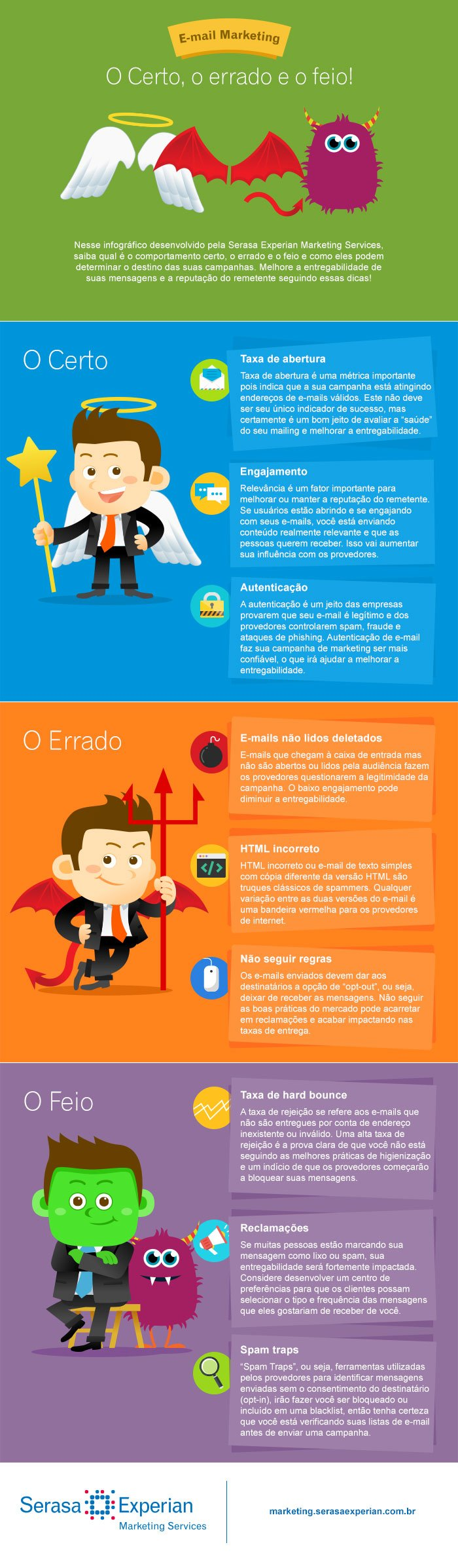 boas-praticas-email-marketing